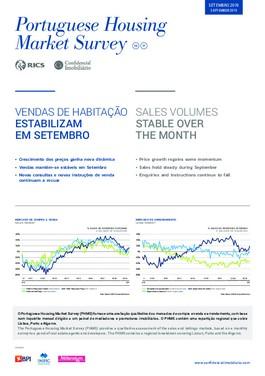 Ci   Portuguese Housing Market Survey October 2019